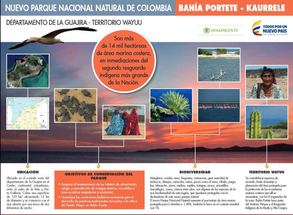 Infografia Bahia Portete